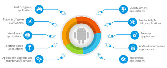 android-app-development2